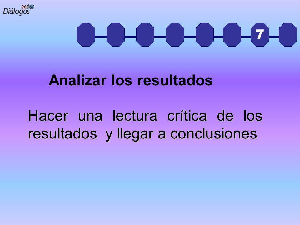7 Hacer una lectura crítica de los resultados y llegar a conclusiones Analizar los resultados