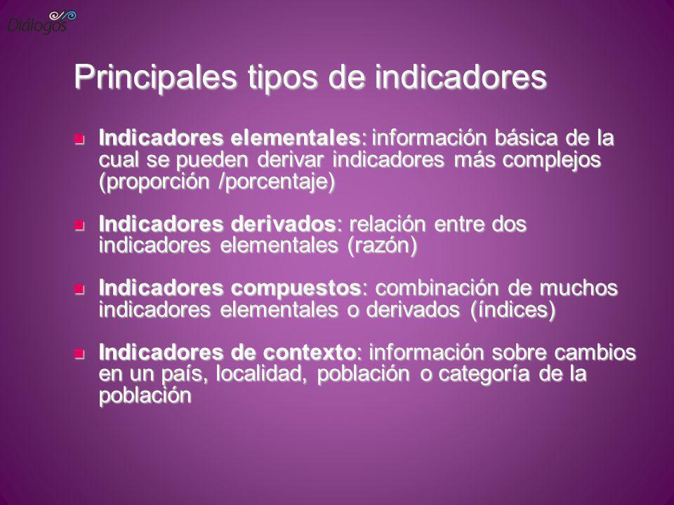 Principales tipos de indicadores Indicadores elementales: información básica de la cual se pueden derivar indicadores más complejos (proporción /porce