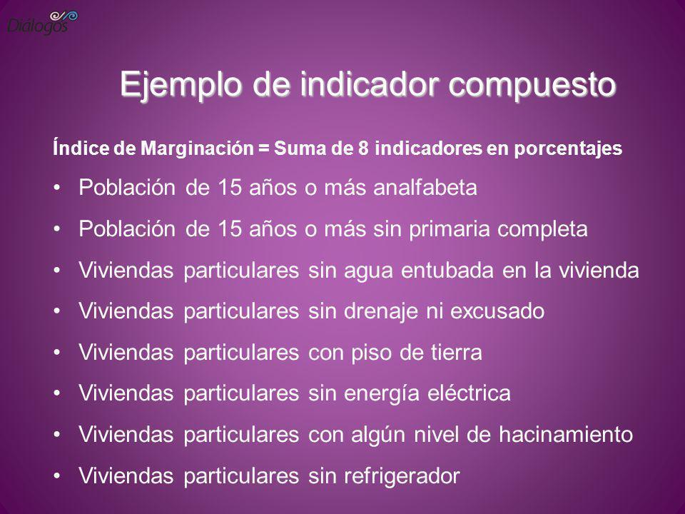 Ejemplo de indicador compuesto Índice de Marginación = Suma de 8 indicadores en porcentajes Población de 15 años o más analfabeta Población de 15 años