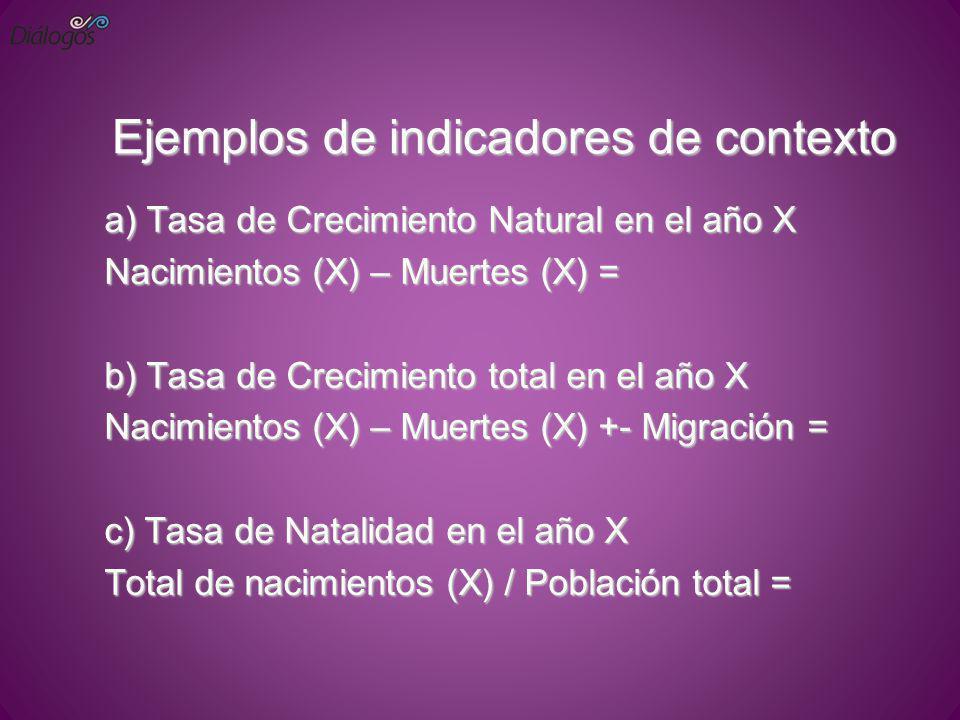Ejemplos de indicadores de contexto a) Tasa de Crecimiento Natural en el año X Nacimientos (X) – Muertes (X) = b) Tasa de Crecimiento total en el año