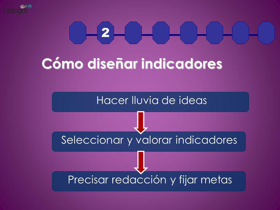 2 Cómo diseñar indicadores Seleccionar y valorar indicadores Hacer lluvia de ideas Precisar redacción y fijar metas
