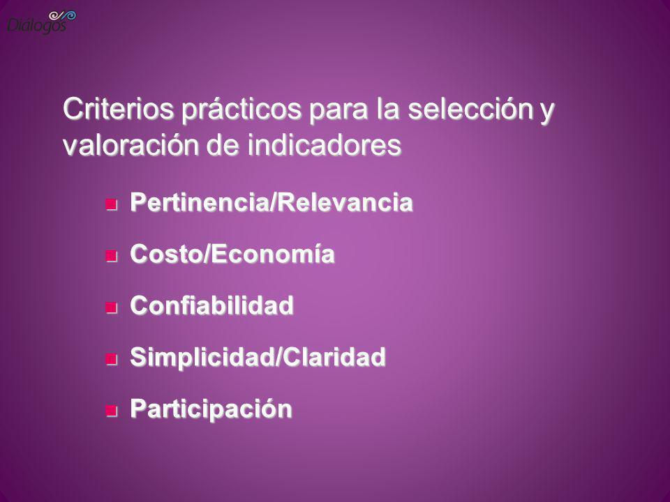 Criterios prácticos para la selección y valoración de indicadores Pertinencia/Relevancia Pertinencia/Relevancia Costo/Economía Costo/Economía Confiabi
