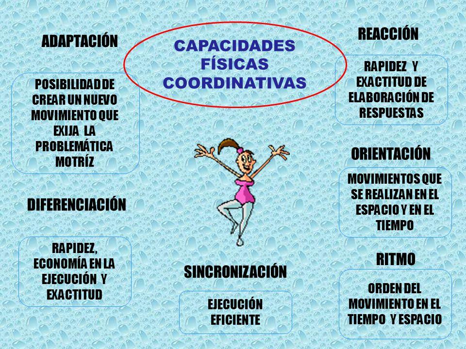 CAPACIDADES FÍSICAS COORDINATIVAS REACCIÓN RAPIDEZ Y EXACTITUD DE ELABORACIÓN DE RESPUESTAS ADAPTACIÓN DIFERENCIACIÓN ORIENTACIÓN RITMO SINCRONIZACIÓN