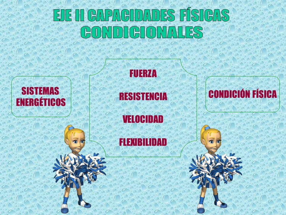 FUERZA RESISTENCIA VELOCIDAD FLEXIBILIDAD SISTEMAS ENERGÉTICOS CONDICIÓN FÍSICA