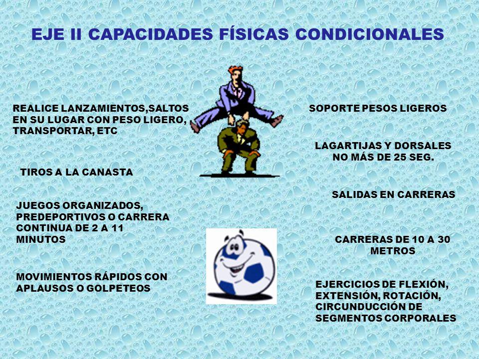 EJE II CAPACIDADES FÍSICAS CONDICIONALES REALICE LANZAMIENTOS,SALTOS EN SU LUGAR CON PESO LIGERO, TRANSPORTAR, ETC SOPORTE PESOS LIGEROS TIROS A LA CA