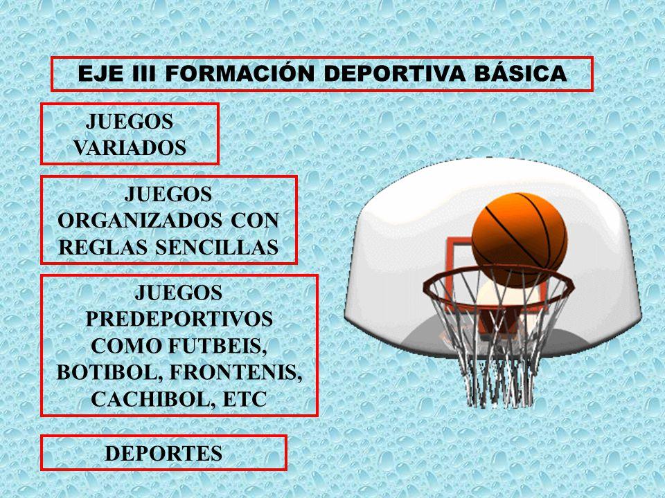 EJE III FORMACIÓN DEPORTIVA BÁSICA JUEGOS VARIADOS JUEGOS ORGANIZADOS CON REGLAS SENCILLAS JUEGOS PREDEPORTIVOS COMO FUTBEIS, BOTIBOL, FRONTENIS, CACH