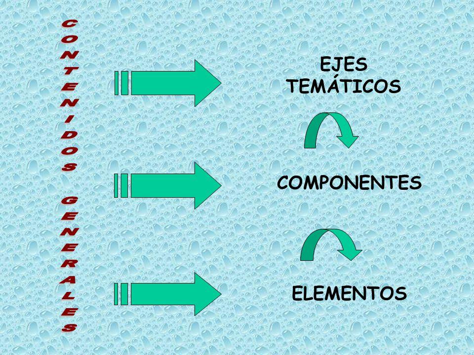 EJES TEMÁTICOS COMPONENTES ELEMENTOS