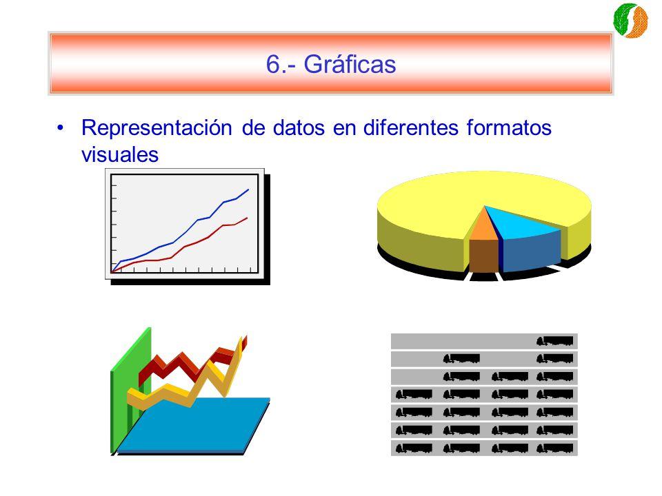 6.- Gráficas Representación de datos en diferentes formatos visuales