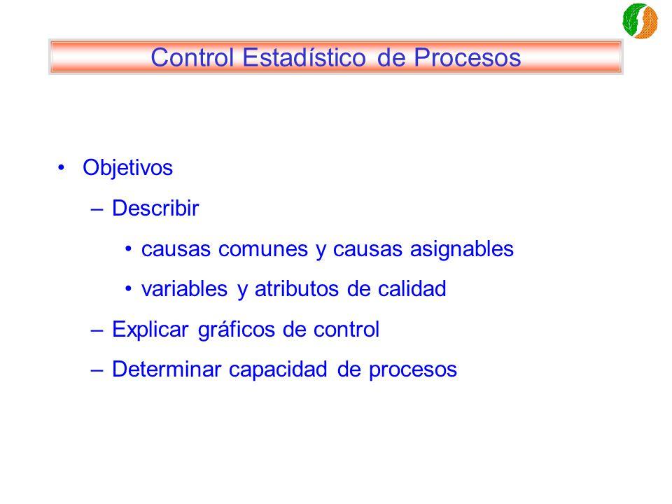 Control Estadístico de Procesos Objetivos –Describir causas comunes y causas asignables variables y atributos de calidad –Explicar gráficos de control