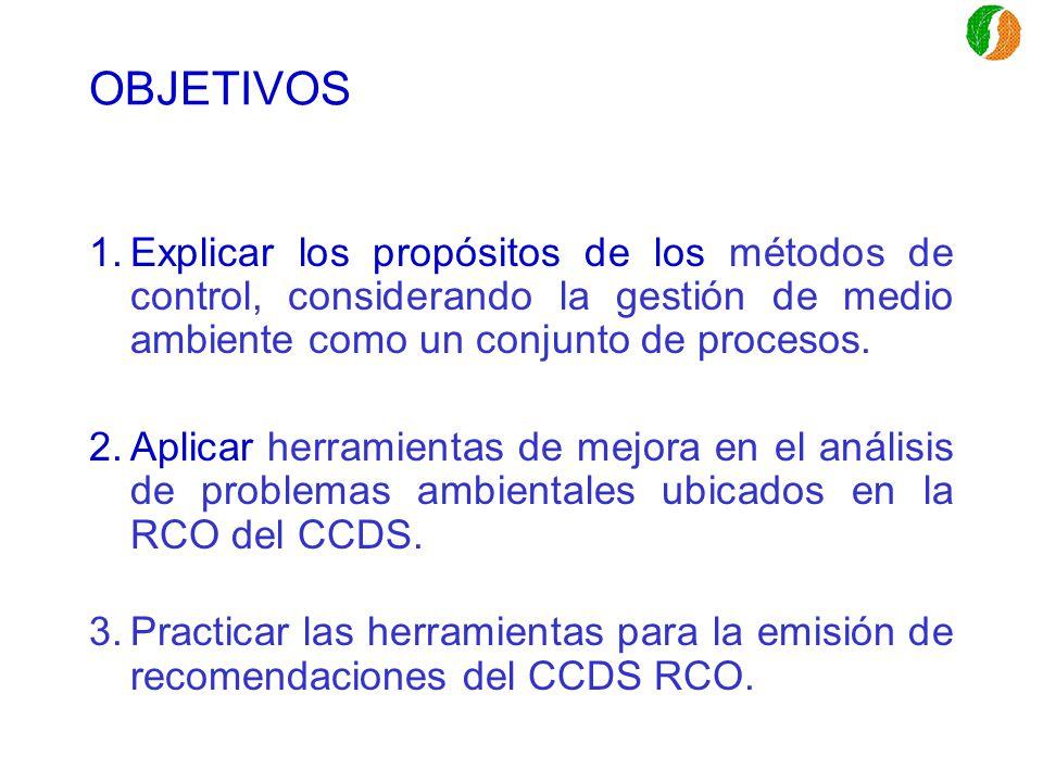 OBJETIVOS 1.Explicar los propósitos de los métodos de control, considerando la gestión de medio ambiente como un conjunto de procesos. 2.Aplicar herra