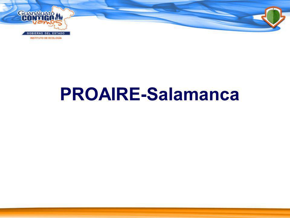 PROAIRE-Salamanca