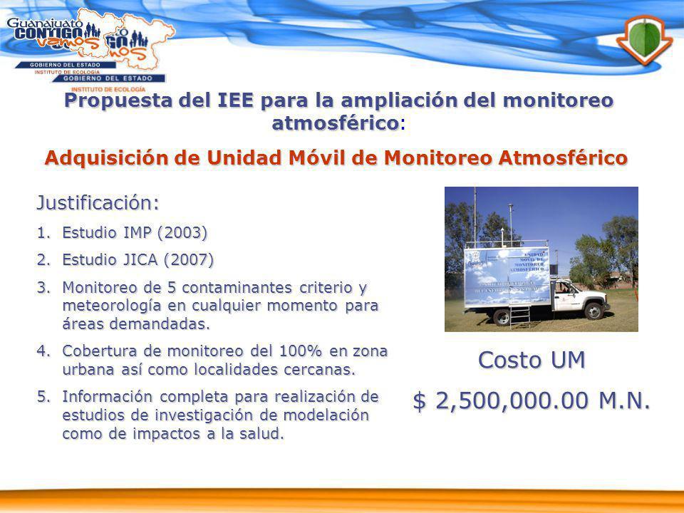 Propuesta del IEE para la ampliación del monitoreo atmosférico Propuesta del IEE para la ampliación del monitoreo atmosférico : Adquisición de Unidad Móvil de Monitoreo Atmosférico Justificación: 1.Estudio IMP (2003) 2.Estudio JICA (2007) 3.Monitoreo de 5 contaminantes criterio y meteorología en cualquier momento para áreas demandadas.