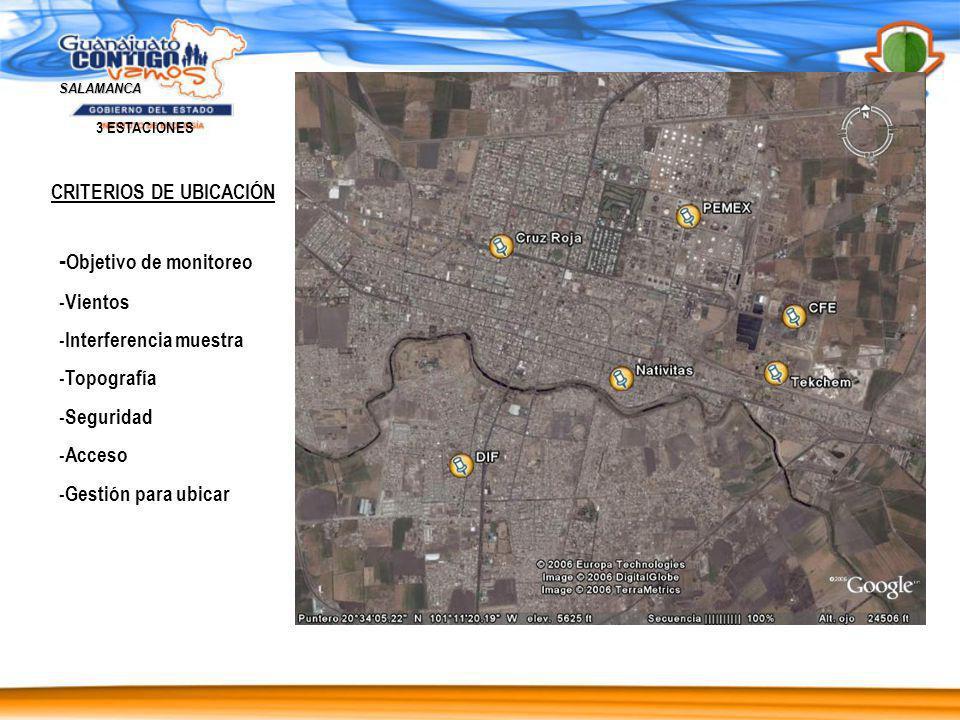 SALAMANCA - Objetivo de monitoreo -Vientos -Interferencia muestra -Topografía -Seguridad -Acceso -Gestión para ubicar CRITERIOS DE UBICACIÓN 3 ESTACIONES