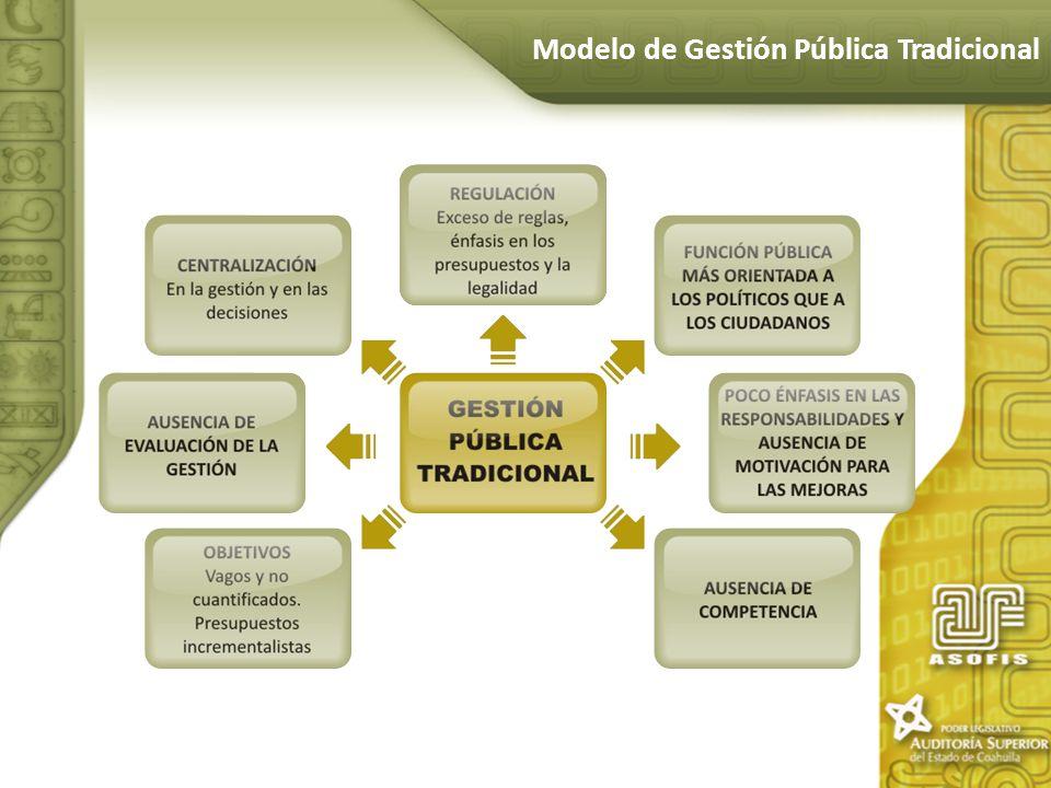 Modelo de Gestión Pública Tradicional