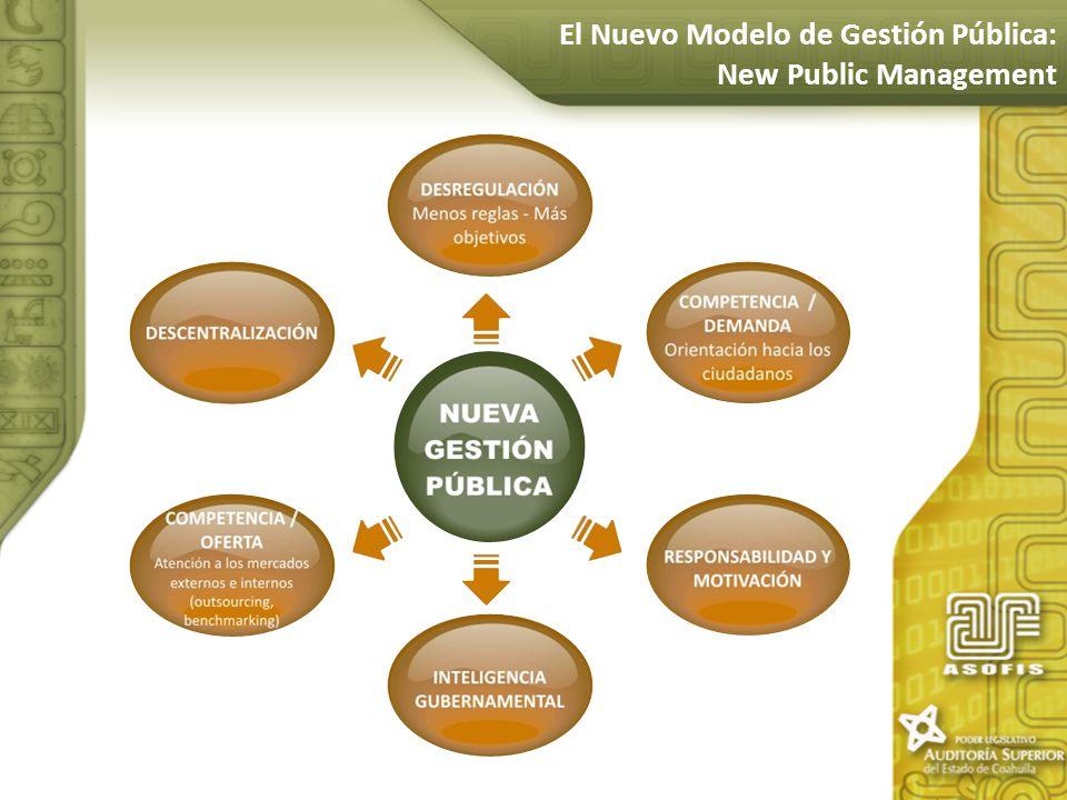 El Nuevo Modelo de Gestión Pública: New Public Management