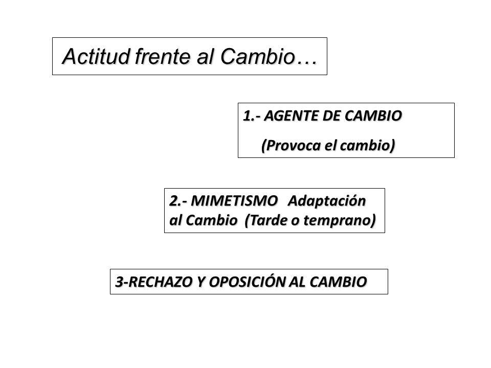 Actitud frente al Cambio… 1.- AGENTE DE CAMBIO (Provoca el cambio) (Provoca el cambio) 2.- MIMETISMO Adaptación al Cambio (Tarde o temprano) 3-RECHAZO