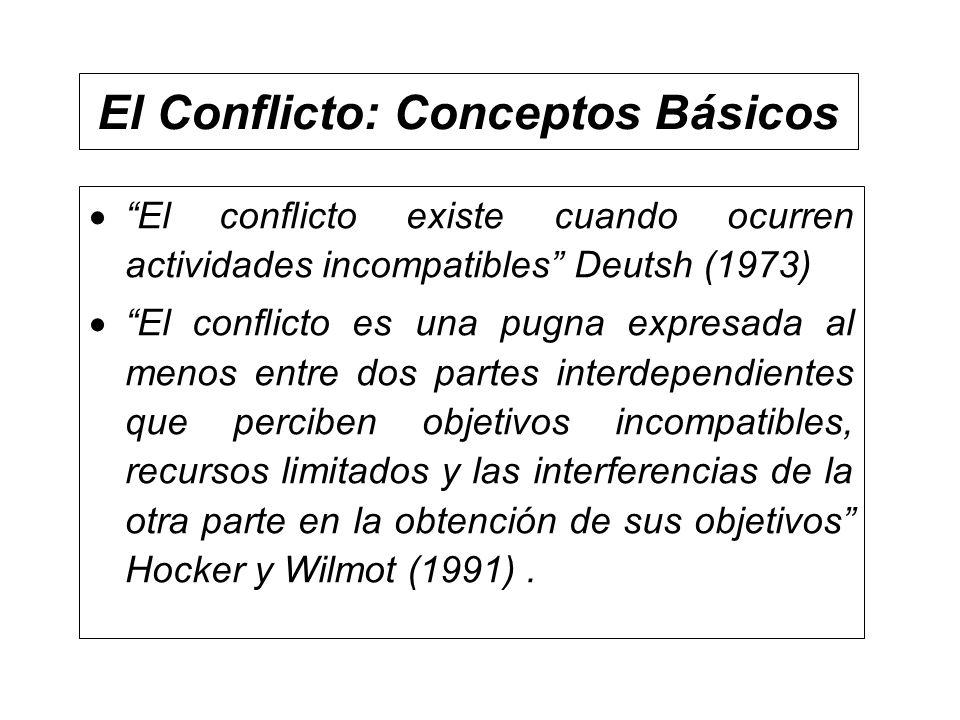 El Conflicto: Conceptos Básicos El conflicto existe cuando ocurren actividades incompatibles Deutsh (1973) El conflicto es una pugna expresada al meno