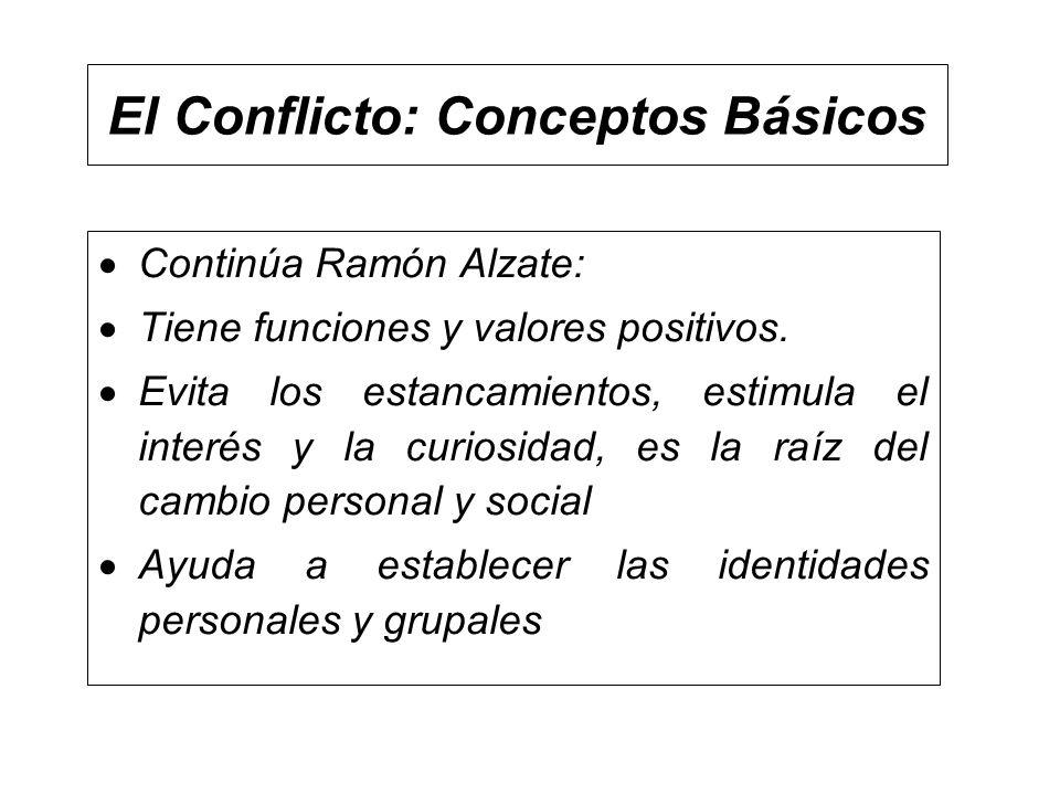 El Conflicto: Conceptos Básicos Continúa Ramón Alzate: Tiene funciones y valores positivos. Evita los estancamientos, estimula el interés y la curiosi