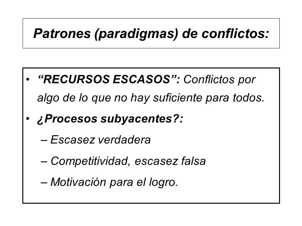 Patrones (paradigmas) de conflictos: RECURSOS ESCASOS: Conflictos por algo de lo que no hay suficiente para todos. ¿Procesos subyacentes?: –Escasez ve