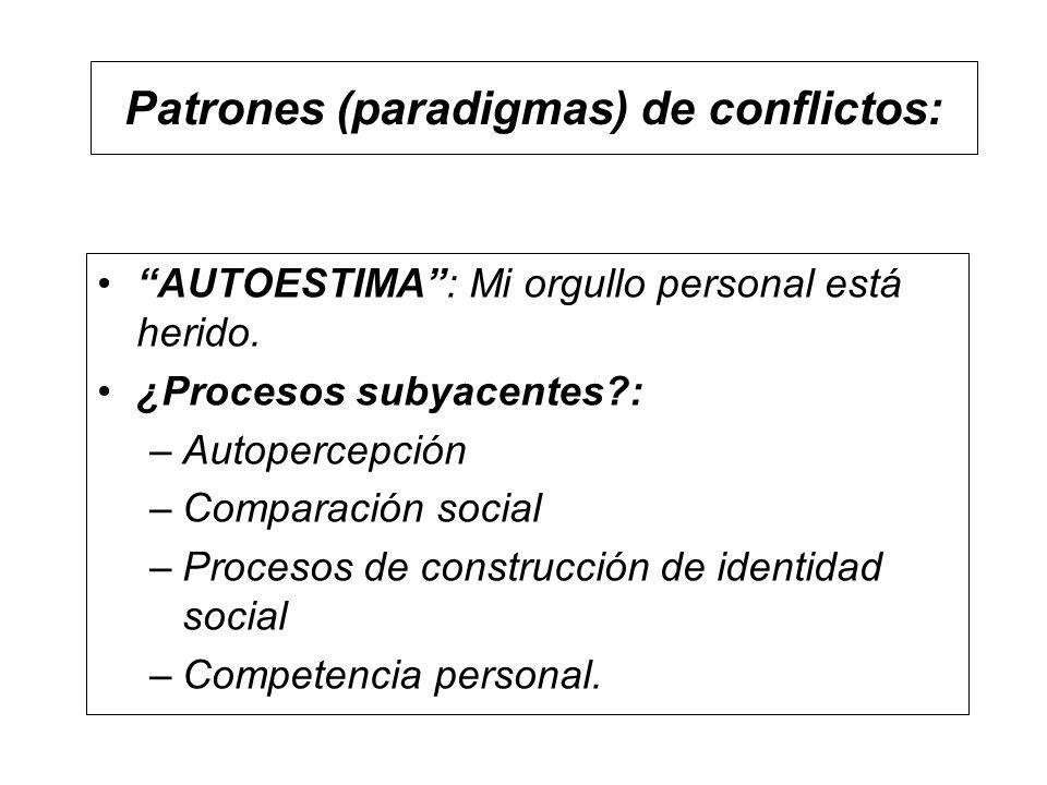 Patrones (paradigmas) de conflictos: AUTOESTIMA: Mi orgullo personal está herido. ¿Procesos subyacentes?: –Autopercepción –Comparación social –Proceso