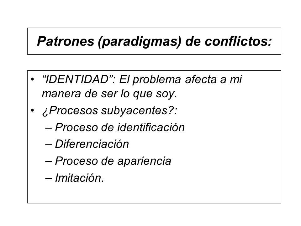 Patrones (paradigmas) de conflictos: IDENTIDAD: El problema afecta a mi manera de ser lo que soy. ¿Procesos subyacentes?: –Proceso de identificación –