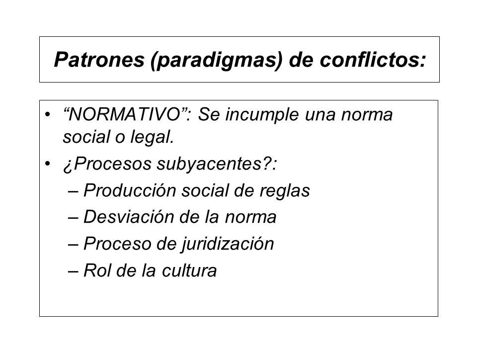 Patrones (paradigmas) de conflictos: NORMATIVO: Se incumple una norma social o legal. ¿Procesos subyacentes?: –Producción social de reglas –Desviación
