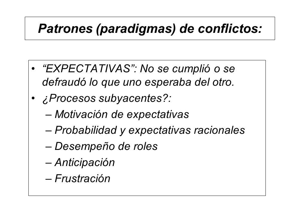 Patrones (paradigmas) de conflictos: EXPECTATIVAS: No se cumplió o se defraudó lo que uno esperaba del otro. ¿Procesos subyacentes?: –Motivación de ex