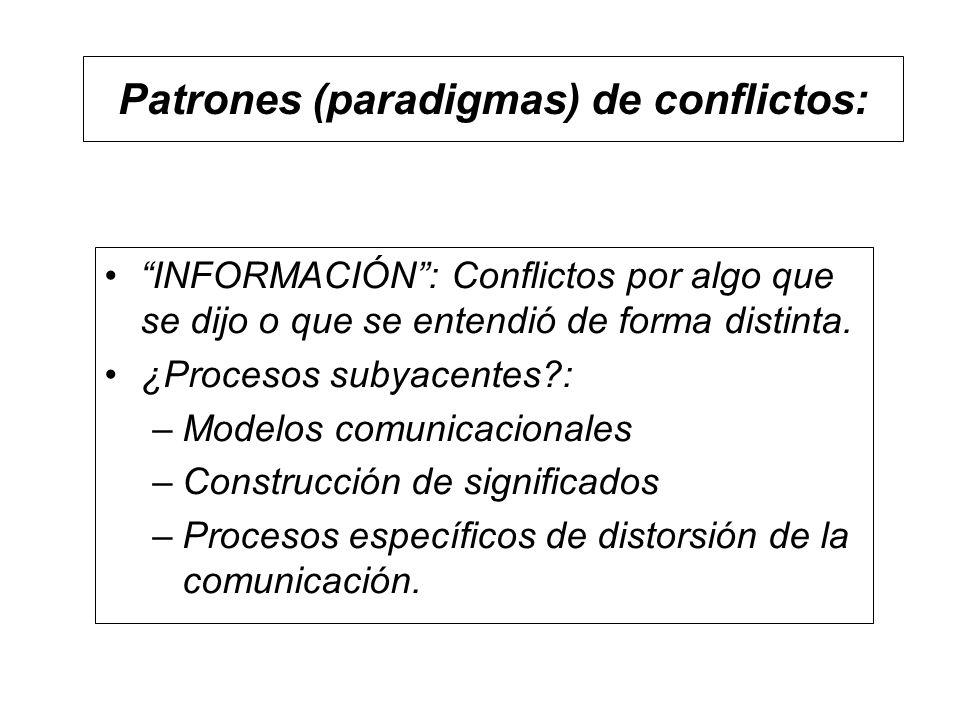 INFORMACIÓN: Conflictos por algo que se dijo o que se entendió de forma distinta. ¿Procesos subyacentes?: –Modelos comunicacionales –Construcción de s