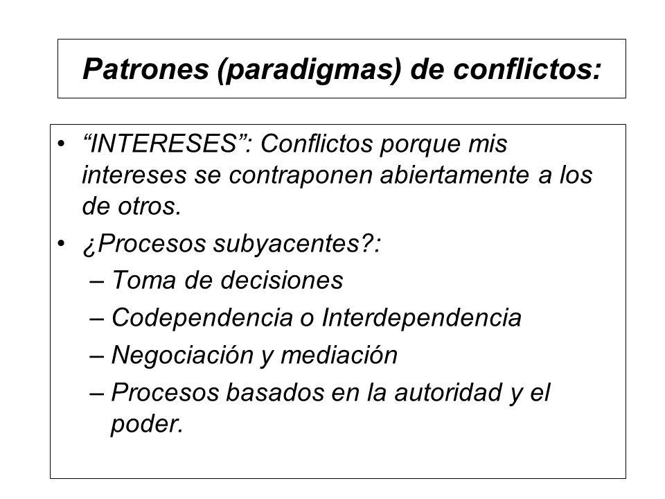 INTERESES: Conflictos porque mis intereses se contraponen abiertamente a los de otros. ¿Procesos subyacentes?: –Toma de decisiones –Codependencia o In