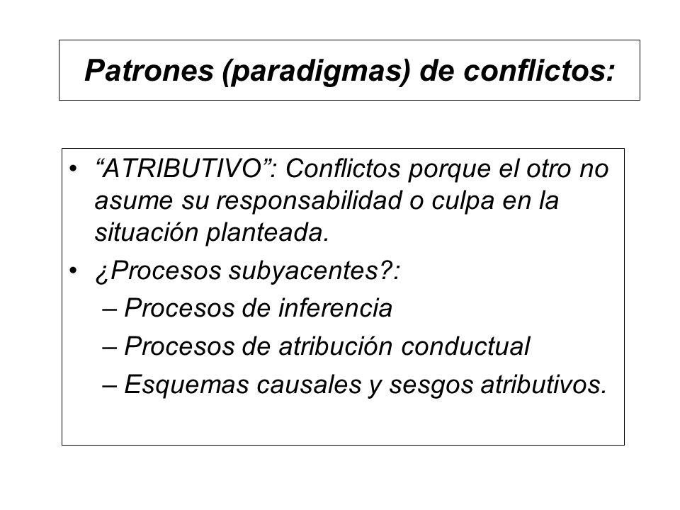 ATRIBUTIVO: Conflictos porque el otro no asume su responsabilidad o culpa en la situación planteada. ¿Procesos subyacentes?: –Procesos de inferencia –