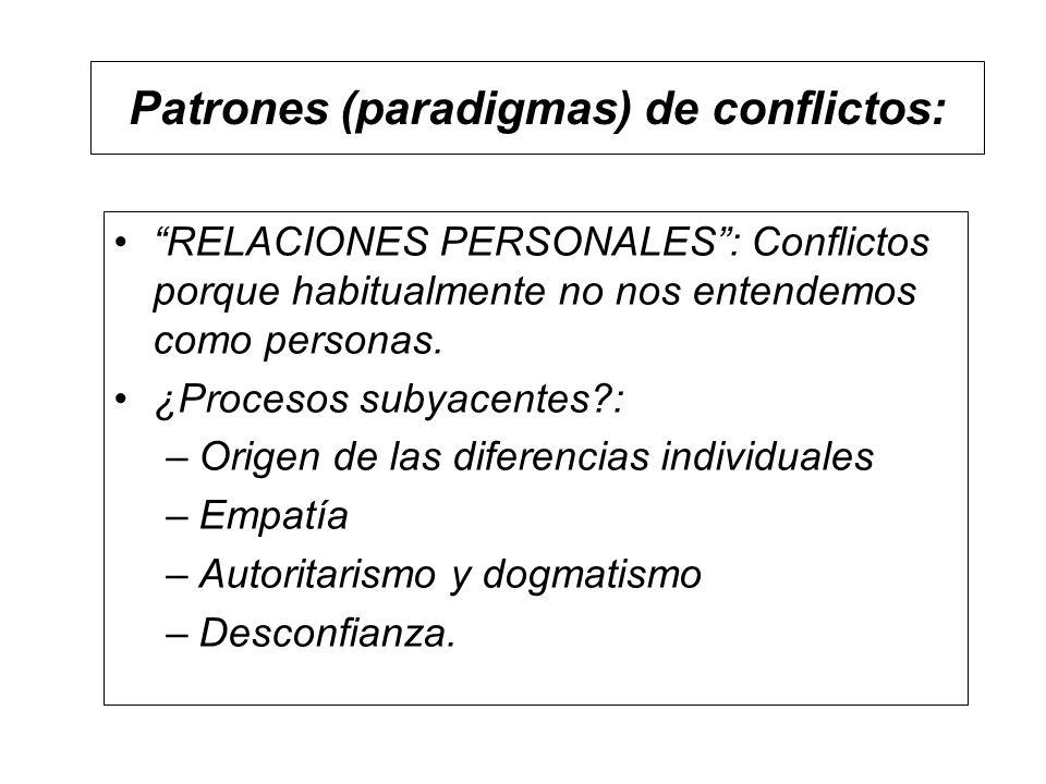 RELACIONES PERSONALES: Conflictos porque habitualmente no nos entendemos como personas. ¿Procesos subyacentes?: –Origen de las diferencias individuale