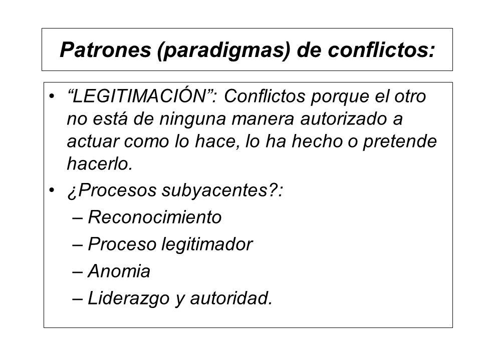 LEGITIMACIÓN: Conflictos porque el otro no está de ninguna manera autorizado a actuar como lo hace, lo ha hecho o pretende hacerlo. ¿Procesos subyacen