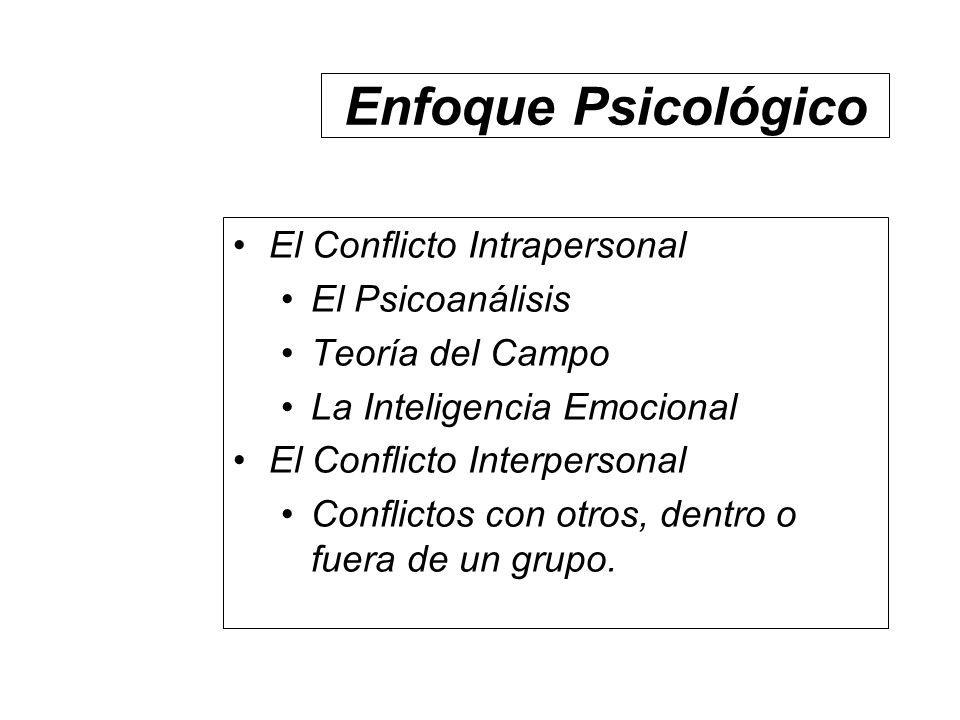 Enfoque Psicológico El Conflicto Intrapersonal El Psicoanálisis Teoría del Campo La Inteligencia Emocional El Conflicto Interpersonal Conflictos con o