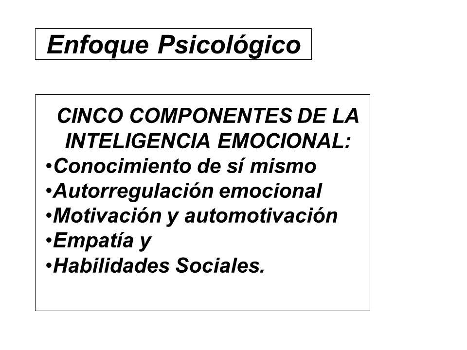 CINCO COMPONENTES DE LA INTELIGENCIA EMOCIONAL: Conocimiento de sí mismo Autorregulación emocional Motivación y automotivación Empatía y Habilidades S