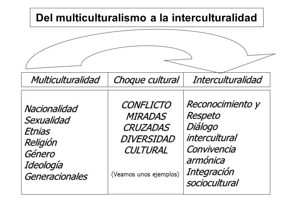 Del multiculturalismo a la interculturalidad MulticulturalidadInterculturalidadChoque cultural NacionalidadSexualidadEtniasReligiónGéneroIdeologíaGene