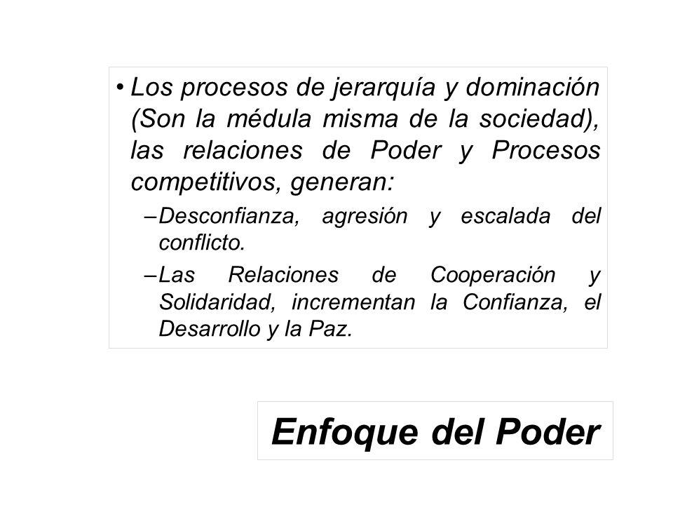 Enfoque del Poder Los procesos de jerarquía y dominación (Son la médula misma de la sociedad), las relaciones de Poder y Procesos competitivos, genera