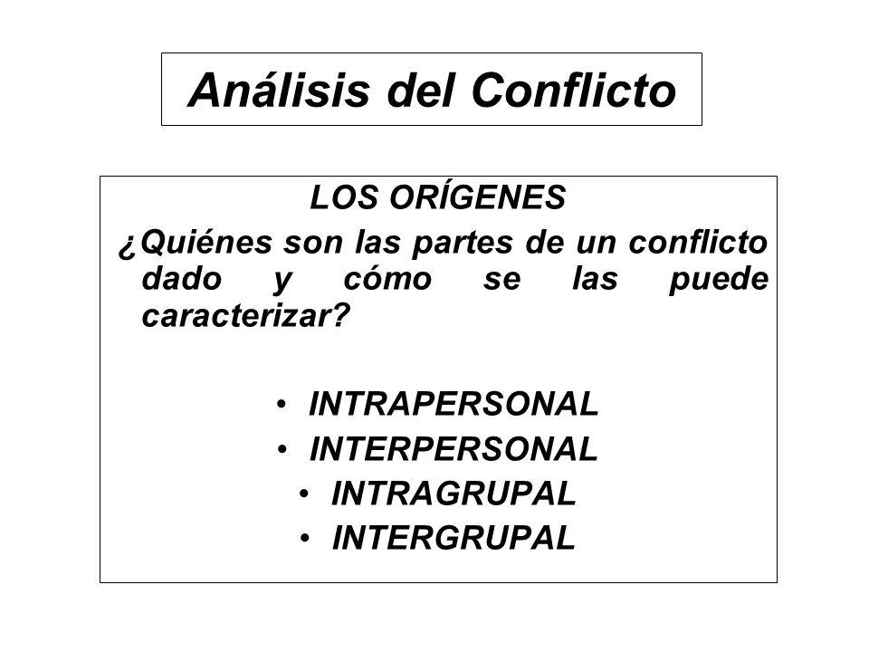 Análisis del Conflicto LOS ORÍGENES ¿Quiénes son las partes de un conflicto dado y cómo se las puede caracterizar? INTRAPERSONAL INTERPERSONAL INTRAGR