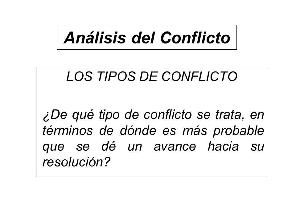 Análisis del Conflicto LOS TIPOS DE CONFLICTO ¿De qué tipo de conflicto se trata, en términos de dónde es más probable que se dé un avance hacia su re