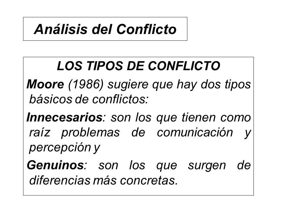 Análisis del Conflicto LOS TIPOS DE CONFLICTO Moore (1986) sugiere que hay dos tipos básicos de conflictos: Innecesarios: son los que tienen como raíz