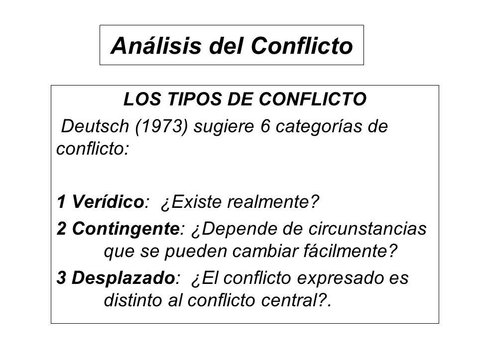 Análisis del Conflicto LOS TIPOS DE CONFLICTO Deutsch (1973) sugiere 6 categorías de conflicto: 1 Verídico: ¿Existe realmente? 2 Contingente: ¿Depende