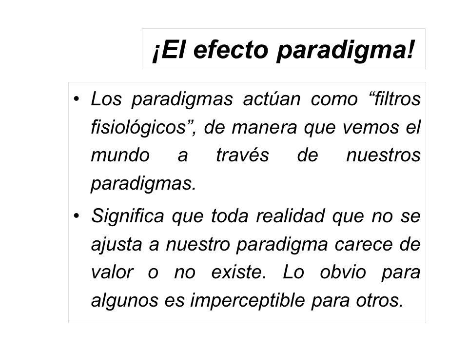 ¡El efecto paradigma! Los paradigmas actúan como filtros fisiológicos, de manera que vemos el mundo a través de nuestros paradigmas. Significa que tod