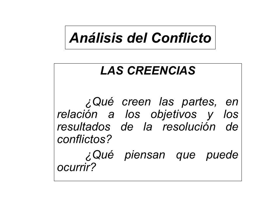 LAS CREENCIAS ¿Qué creen las partes, en relación a los objetivos y los resultados de la resolución de conflictos? ¿Qué piensan que puede ocurrir?