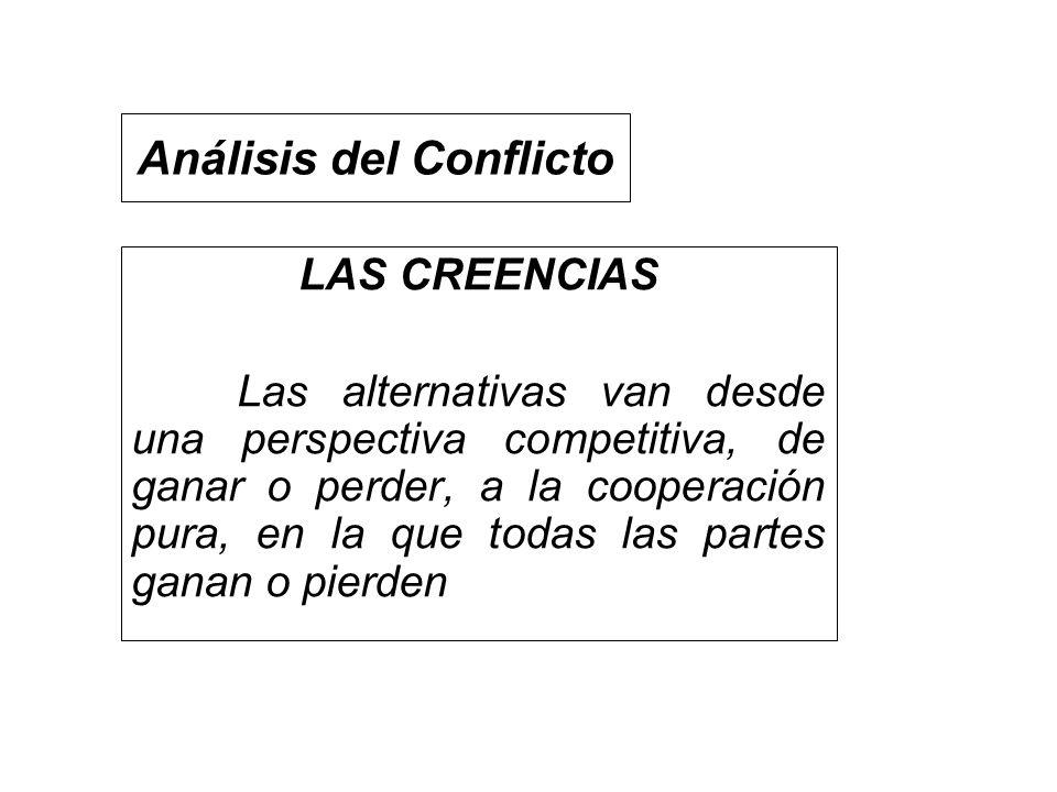 Análisis del Conflicto LAS CREENCIAS Las alternativas van desde una perspectiva competitiva, de ganar o perder, a la cooperación pura, en la que todas