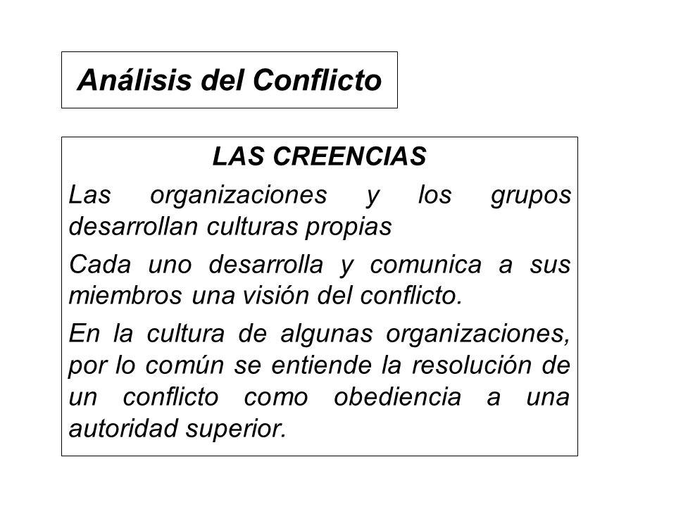 LAS CREENCIAS Las organizaciones y los grupos desarrollan culturas propias Cada uno desarrolla y comunica a sus miembros una visión del conflicto. En