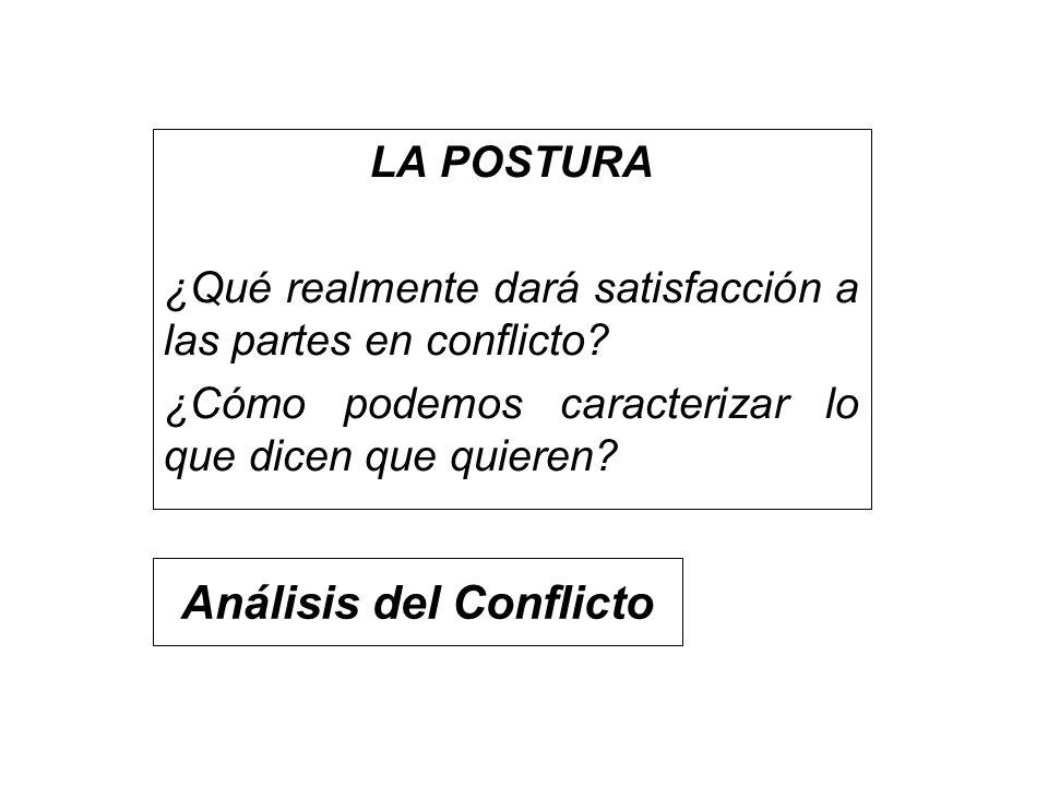 Análisis del Conflicto LA POSTURA ¿Qué realmente dará satisfacción a las partes en conflicto? ¿Cómo podemos caracterizar lo que dicen que quieren?