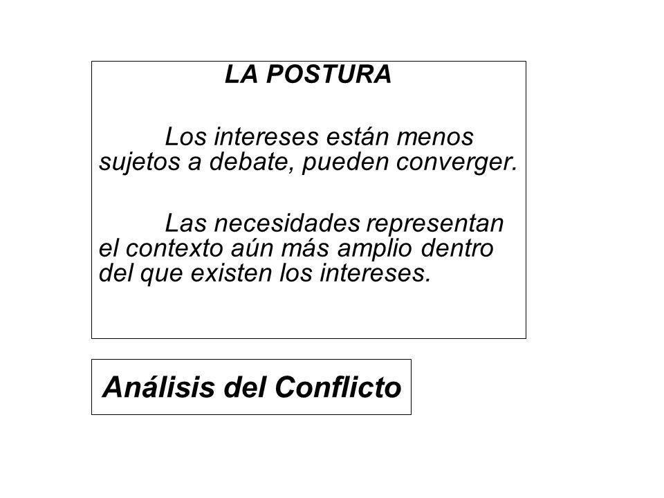 Análisis del Conflicto LA POSTURA Los intereses están menos sujetos a debate, pueden converger. Las necesidades representan el contexto aún más amplio