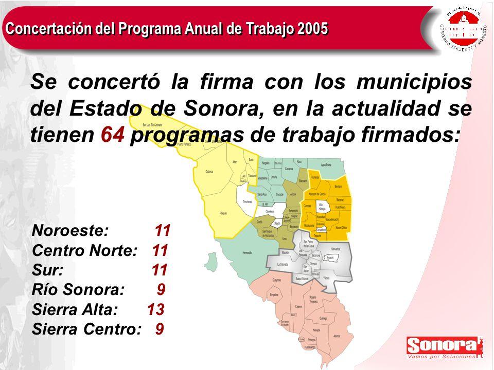Se concertó la firma con los municipios del Estado de Sonora, en la actualidad se tienen 64 programas de trabajo firmados: Concertación del Programa Anual de Trabajo 2005 Noroeste: 11 Centro Norte: 11 Sur: 11 Río Sonora: 9 Sierra Alta: 13 Sierra Centro: 9