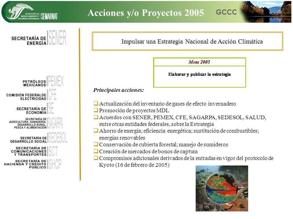 Impulsar una Estrategia Nacional de Acción Climática Principales acciones: Actualización del inventario de gases de efecto invernadero Promoción de pr
