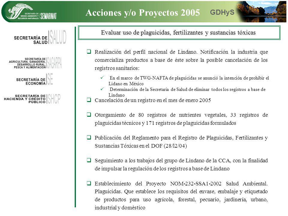 Evaluar uso de plaguicidas, fertilizantes y sustancias tóxicas Realización del perfil nacional de Lindano. Notificación la industria que comercializa