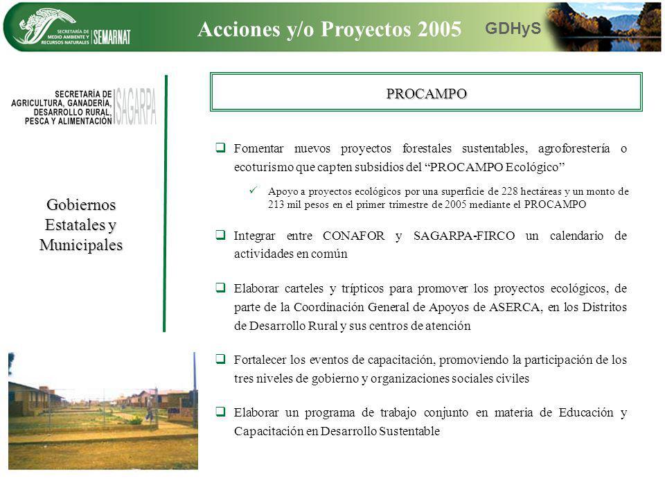 PROCAMPO Fomentar nuevos proyectos forestales sustentables, agroforestería o ecoturismo que capten subsidios del PROCAMPO Ecológico Integrar entre CON